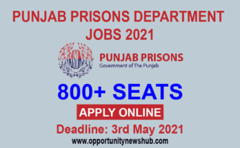 Punjab Prison Department Jobs