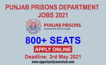 Punjab Prison Department Jobs